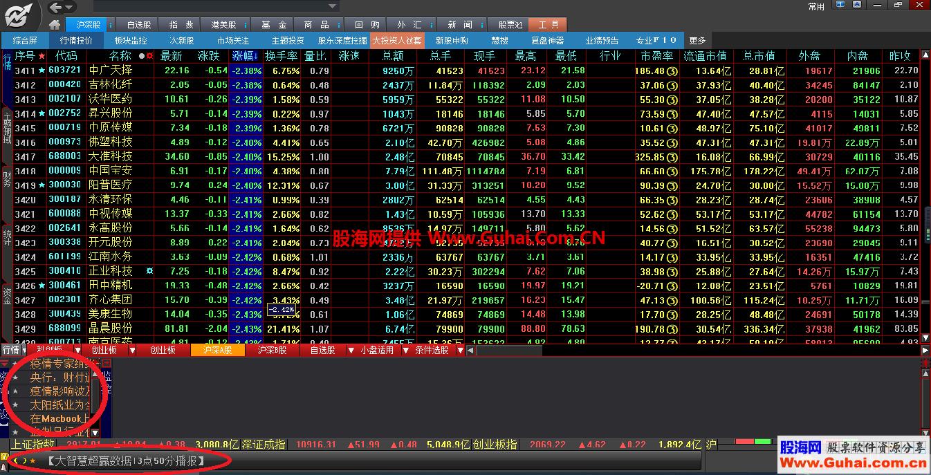 大智慧32位股票池交集DLL