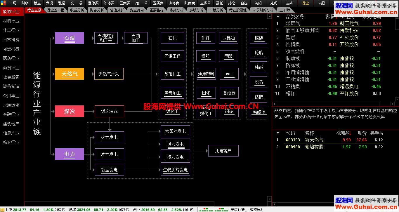 通达信金融交易终端(股海网整合版)V2020.05【最新超赢6.0内核】