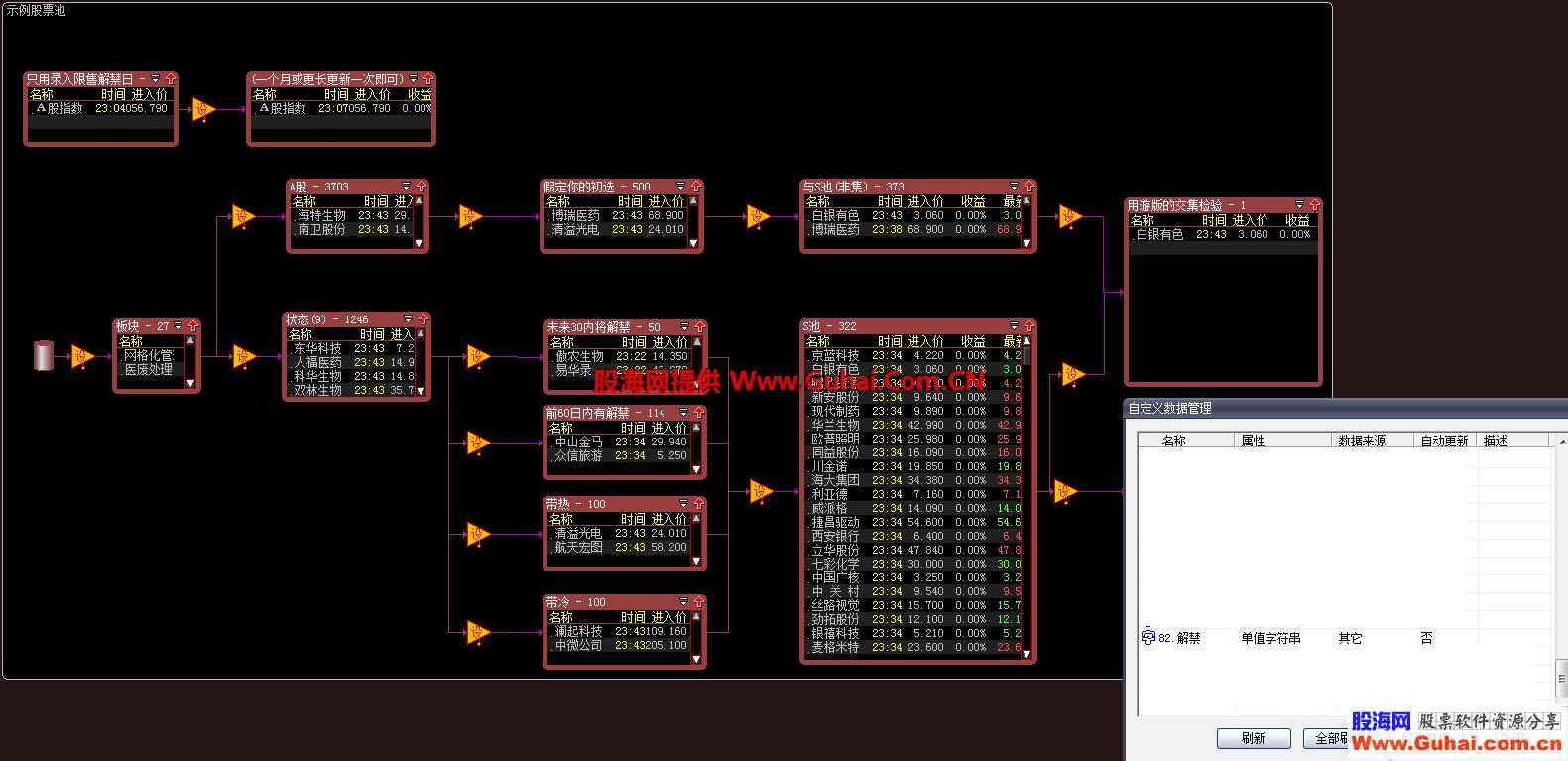 大智慧DDL示例池,功能有二.适用就拿去