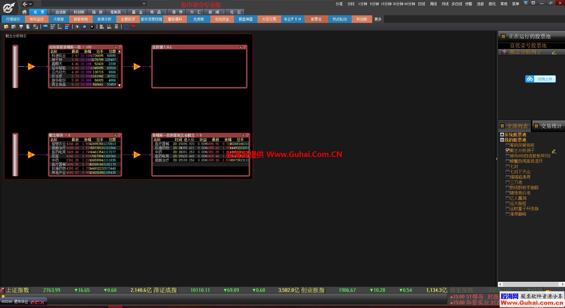 大智慧版塊分析股票池(貼圖)