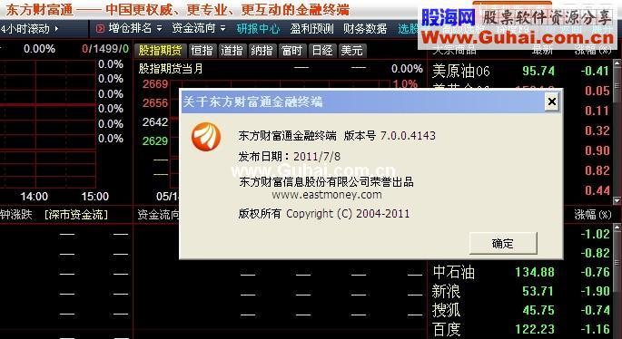 东方财富通金融终端7.0.0.4143版(顶栏可以收起展开)