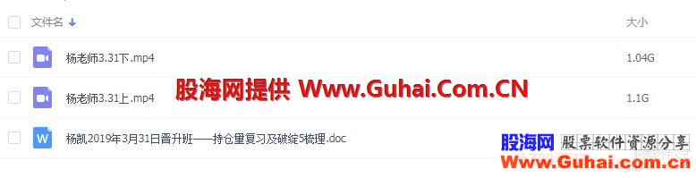 持仓量复习及破绽5梳理 杨凯2019年3月31日晋升班