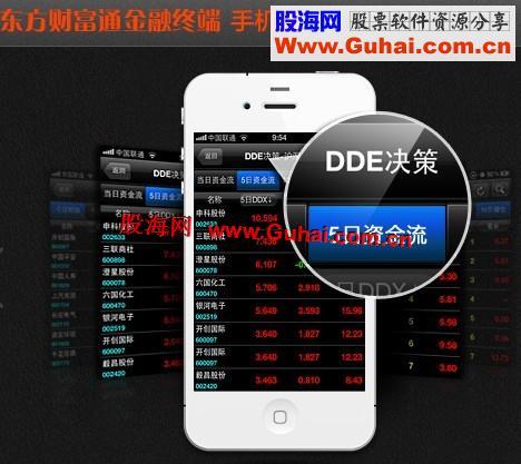 东方财富通(安卓版)Android版