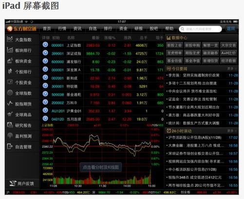 东方财富通HD iPad版  4.1.3版本