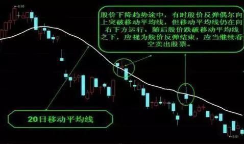 """一旦出现股票""""长阴+长腿踩线""""试盘,必是大牛股的征兆,坚定捂股,股价或将一飞冲天"""