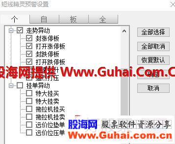 超短高手看盘界面设置之1:4屏看盘软件界面设置与如何看盘(图解)