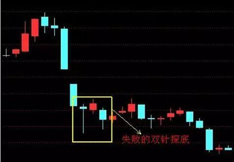 """股票一旦出现""""双针探底""""洗盘,当机立断满仓干,后市不是涨停就是涨不停"""