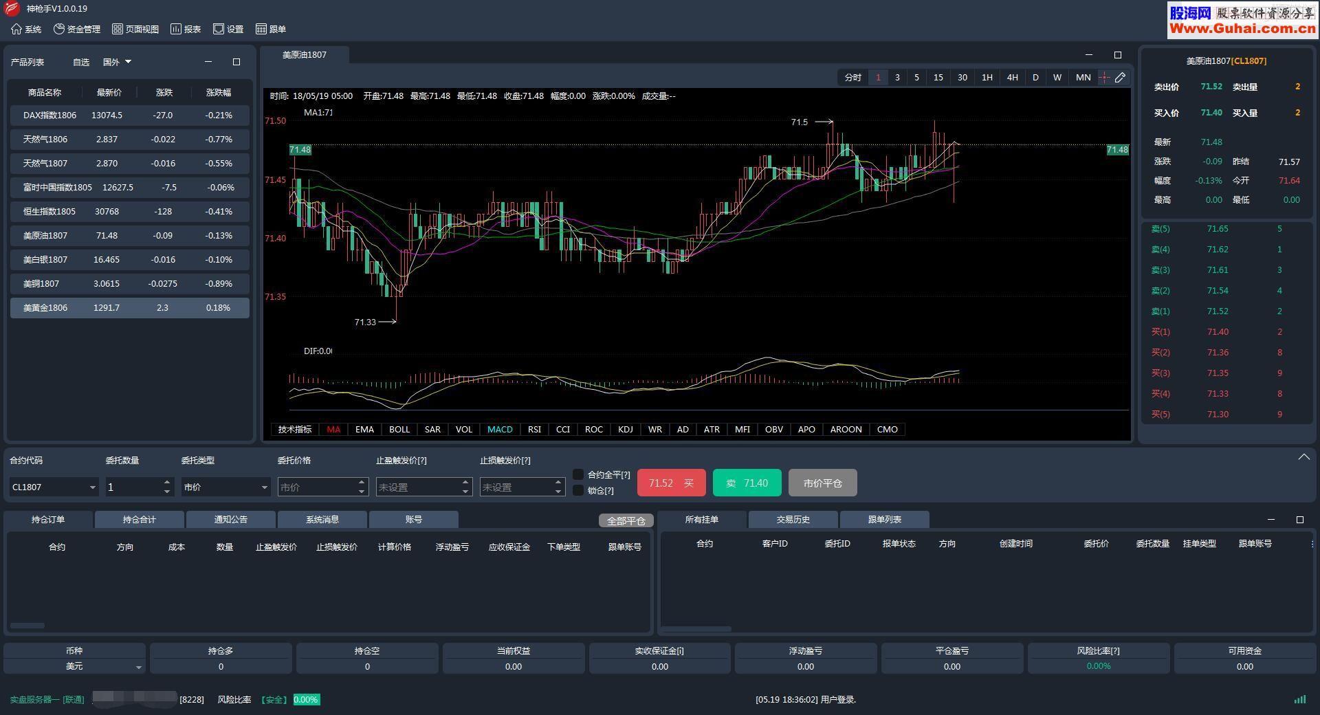 神枪手V1.0.0.19 可以交易全球商品的软件 免费查看实时数据