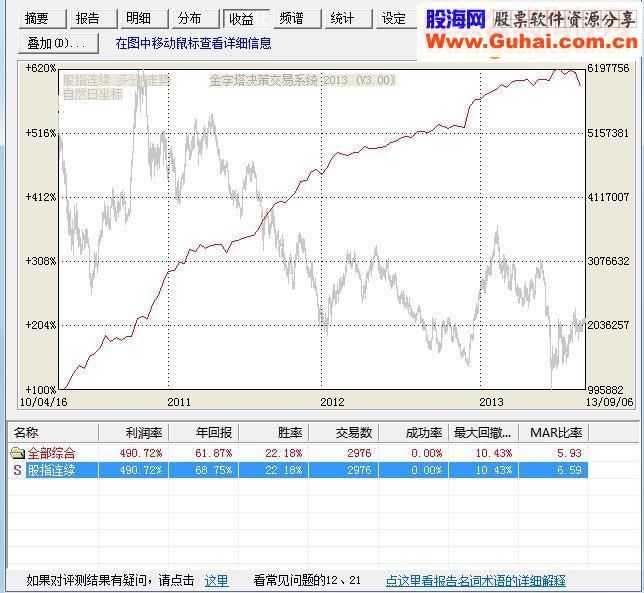 2分钟boll日内交易系统(金字塔软件 源码 贴图)