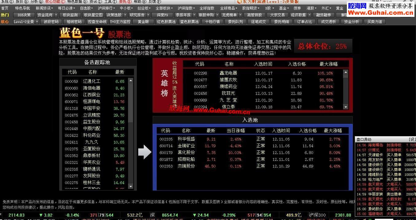 东方财富通LV2主力版(红蓝池、操盘线、黄金眼、BS提示等)