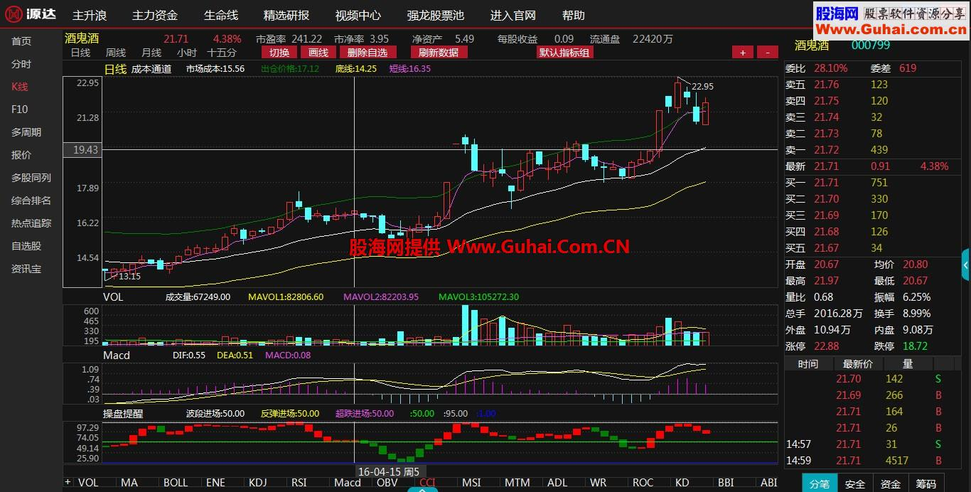 破广告之04——源达股票变盘预测和定买卖系统和谐版