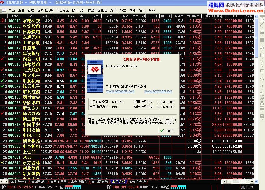 飞狐 Foxtrader V5.0.Renzm (理想.千钧)证券数量无限制版
