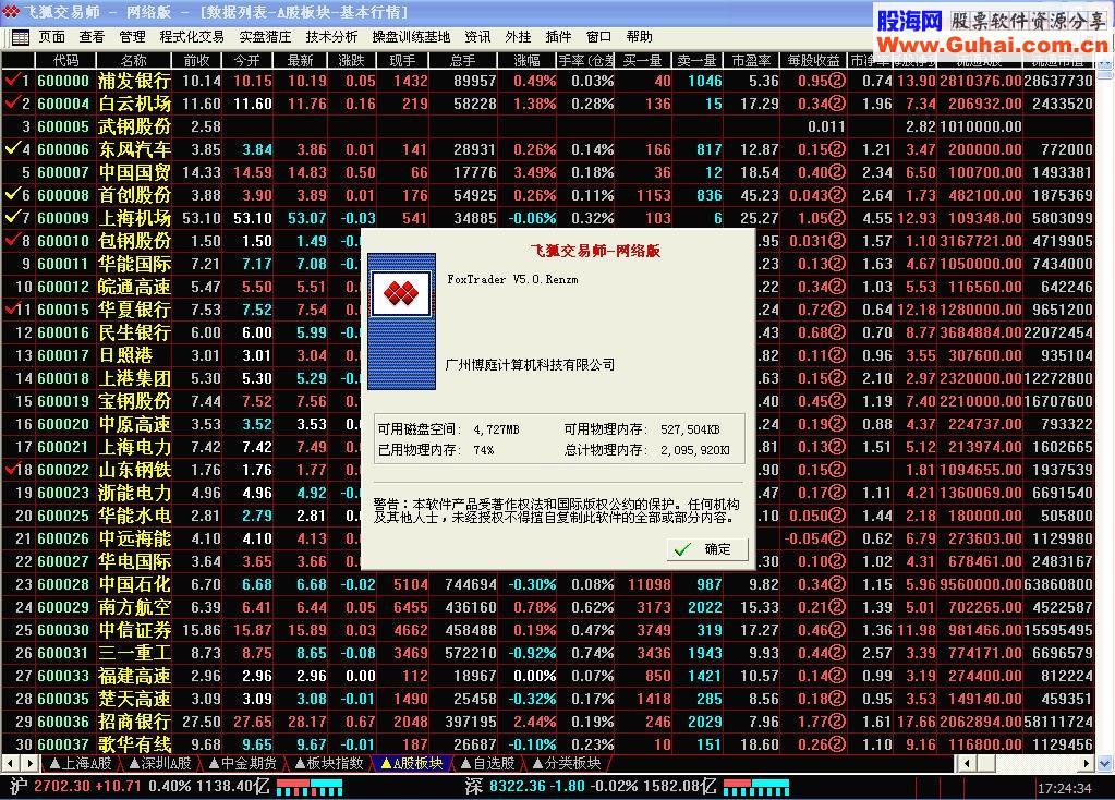 飛狐 Foxtrader V5.0.Renzm (理想.千鈞)證券數量無限制版