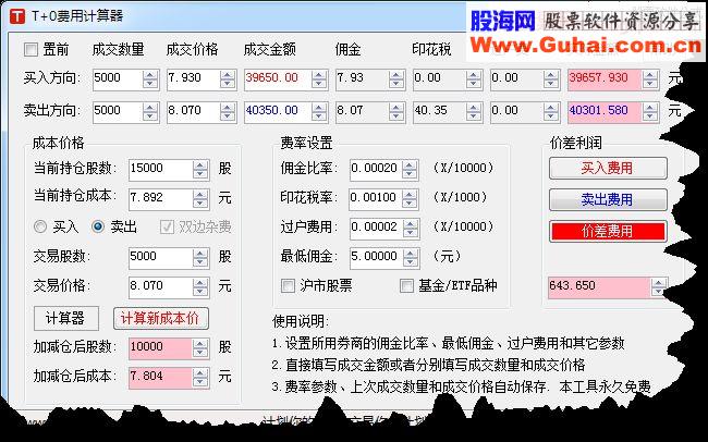 股票T+0價差和加減倉成本計算器