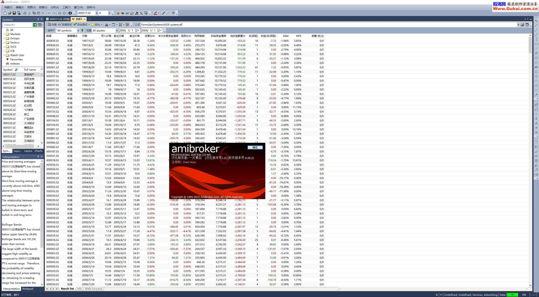 AmiBroker6.0.0.2簡體漢化文件