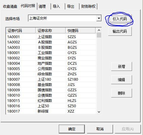 飞狐FNT格式代码对照表;SBK格式分类板块组 更新到20191025
