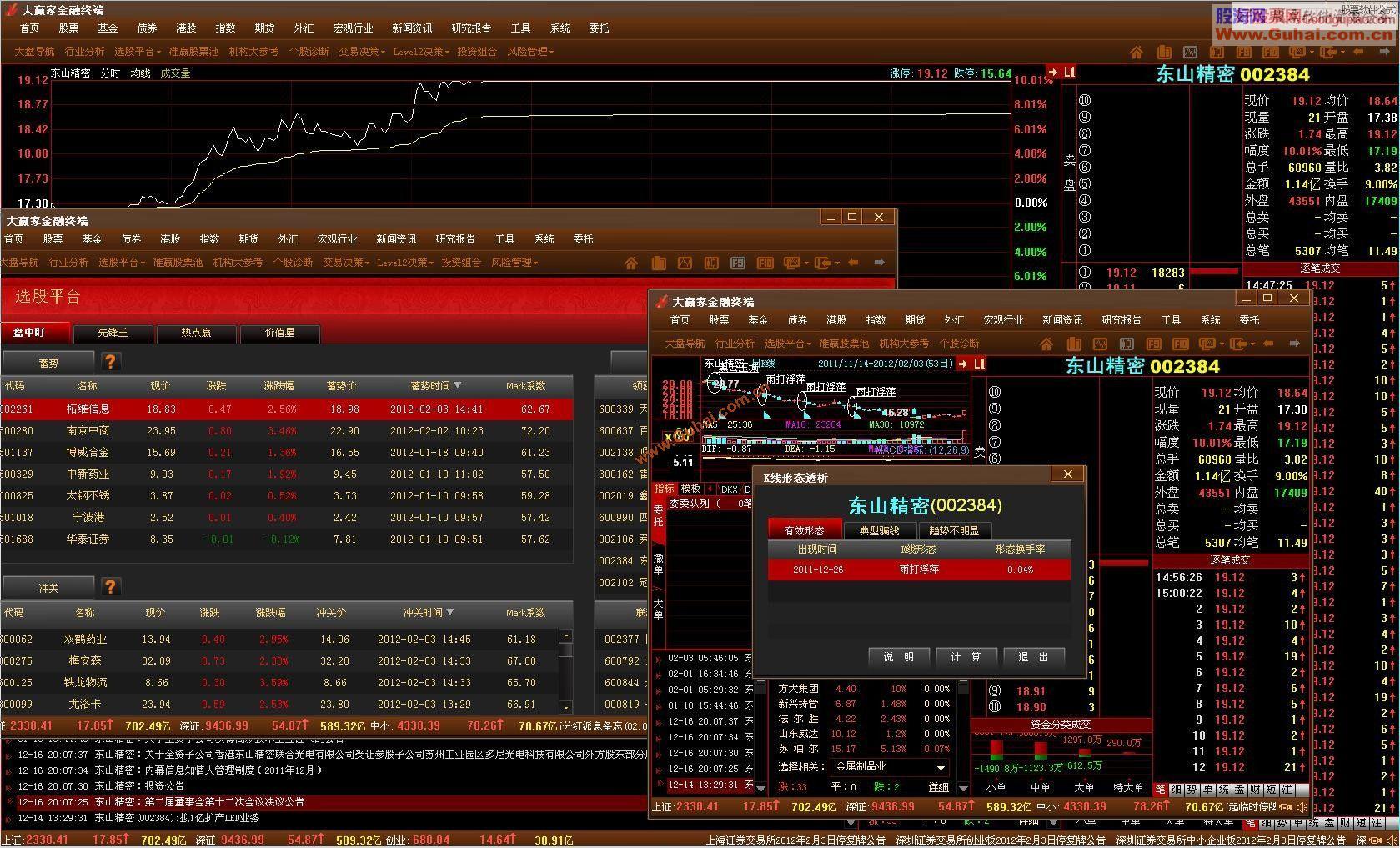 華股最高端雙市LEVEL2產品華股大贏家金融終端滬深十檔特別版