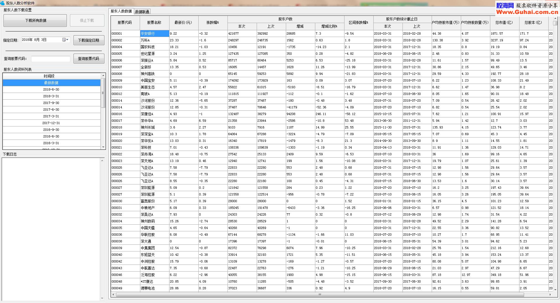股东人数机构主力庄家数据分析决策黑马选股票软件