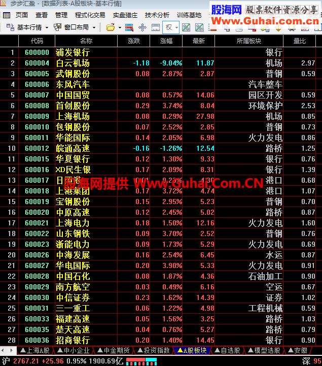 飞狐最新板块文件(通达信+大智慧StkBlock)