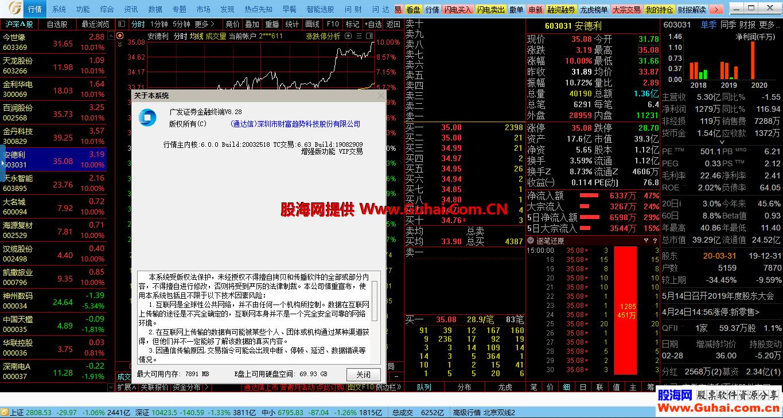 广发证券8.28通达信6.0内核 VIP交易及BS落地!核弹