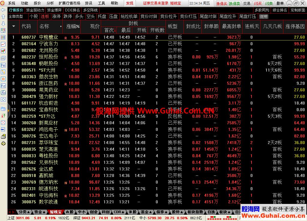 东莞证券东莞财富通6.73和谐