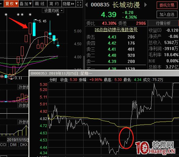 涨停连板股日内低吸买点,成功率最高的两种模式(图解),拾荒网